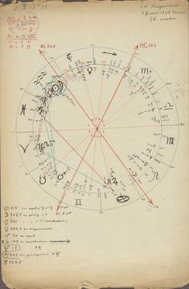 datation astrologique